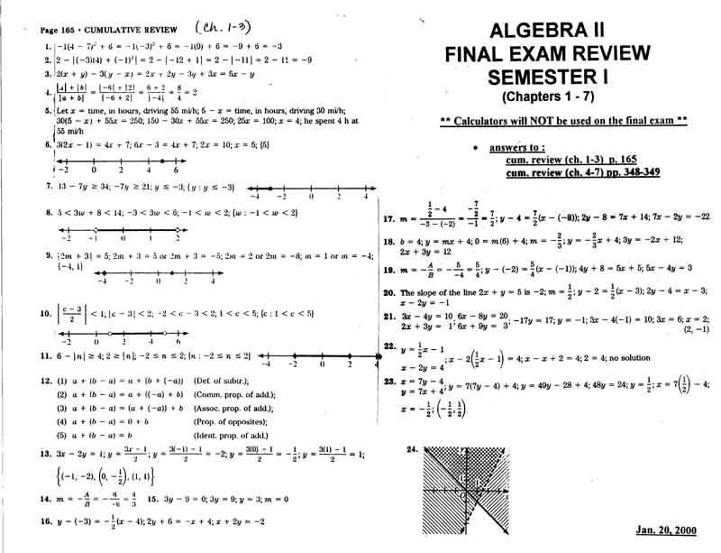 Printables Algebra 1 Review Worksheet algebra 1 review and practice html alerts 2 ch 3 page 165 28 all answers pdf